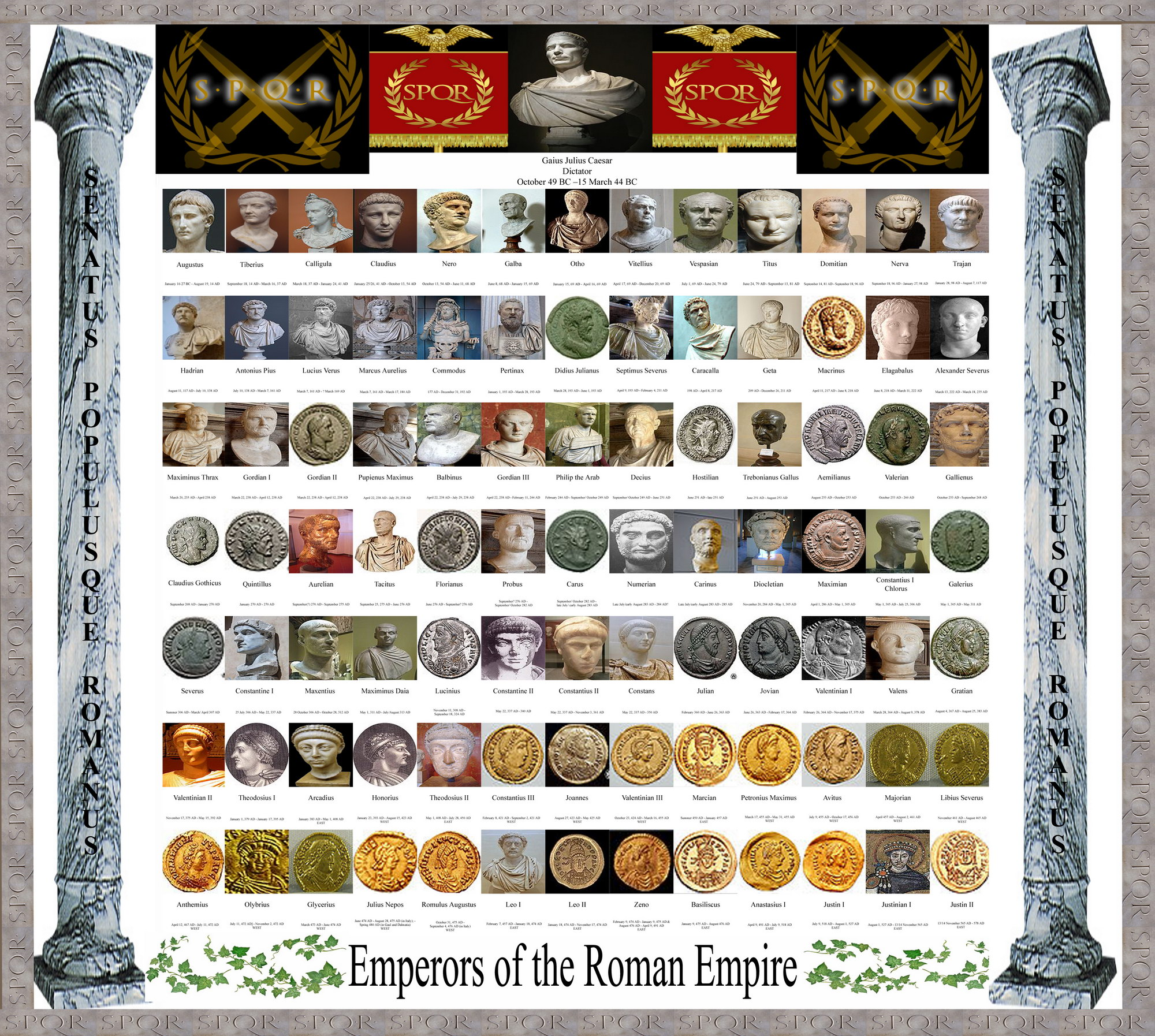 Infografía Emperadores Romanos