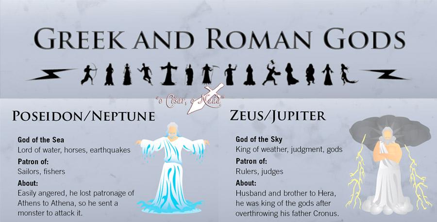 Dioses griegos y romanos mitologia - Curiosidades de la Historia
