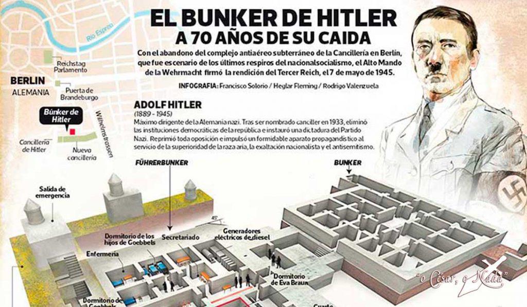 el bunker de Hitler - Curiosidades de la Historia