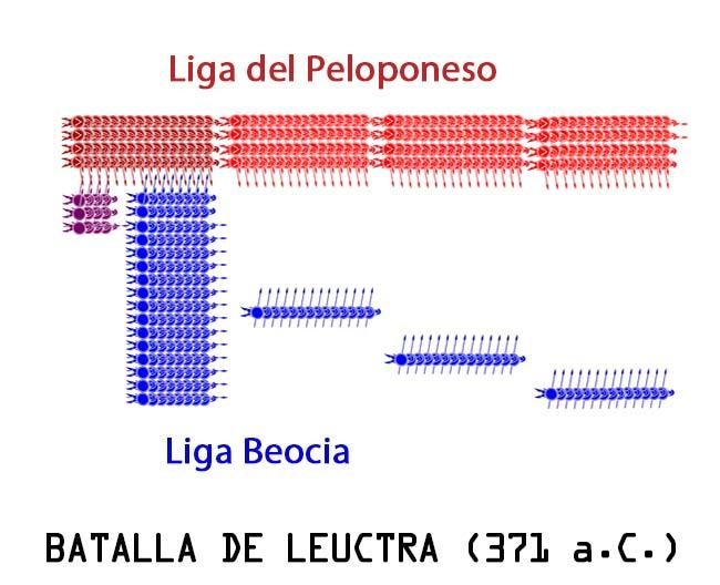 batalla de leuctra Epaminondas tebas esparta